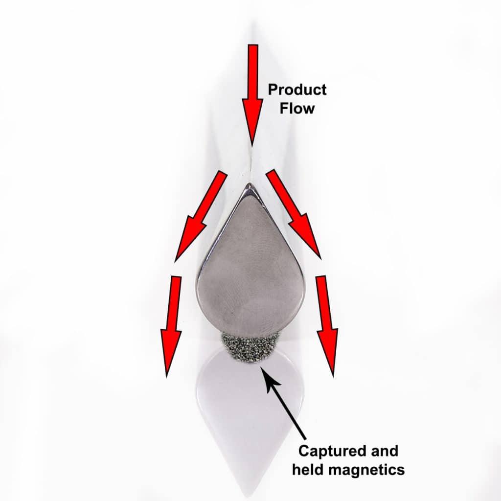 Teardrop Tube Magnet Magnetic Separator
